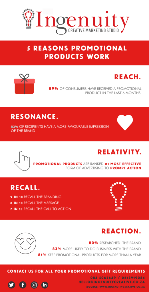 5 reasons promotional gifts work infographic